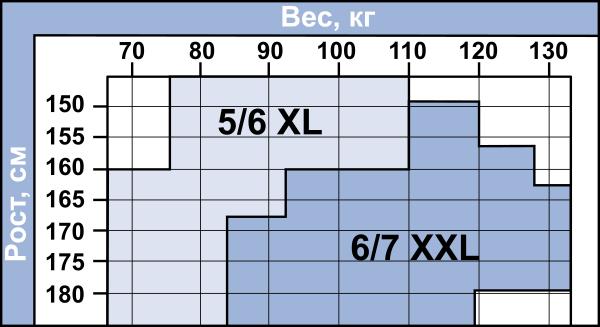Таблиця розмірів колготок LEVANTE Extra Micro Super Maxi