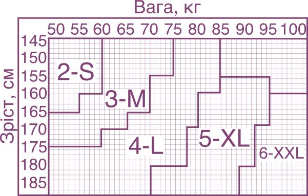 Таблиця розмірів колгот TM ORO